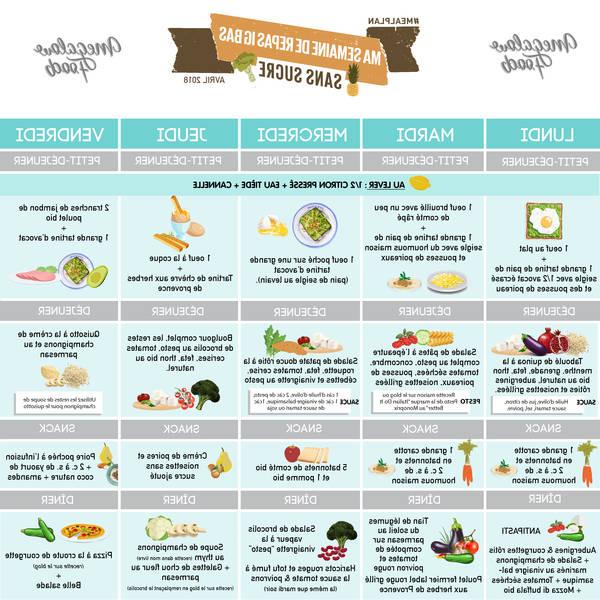 regime minceur salade