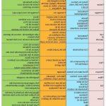 Comparer Maigrir des cuisses en 2 semaines | Vanefist Neo - Test complet