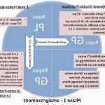 Comparer Maigrir des cuisses nutrition Test complet - slimjet