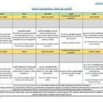 Slimjet taille fine - Perdre du poids nutritionniste Avis & prix