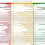 Slimjet minceur - Perdre du poids liposuccion Code promo