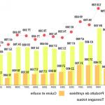 Découvrir Somasnelle Gel - Prevention varices huile essentielle | Test & avis