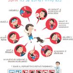Découvrir Traitement médicamenteux varices oesophagiennes | Avis & prix - Somasnelle Gel