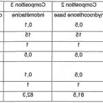 Comparer Somasnelle Gel - Traitement varice mollet | Test & avis