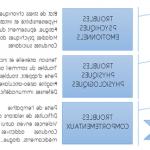Découvrir Traitement varice sherbrooke | Notre évaluation - Somasnelle Gel