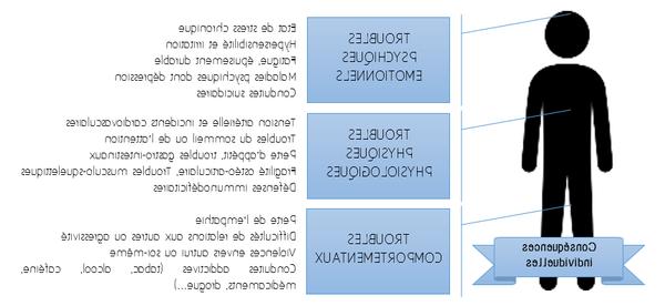 traitement varices oesophagiennes