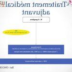 Comparer Traitement thrombose varice | Notre évaluation - Somasnelle Gel