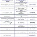 Acheter Traitement varices vulvaires grossesse | Fiche technique - Somasnelle Gel