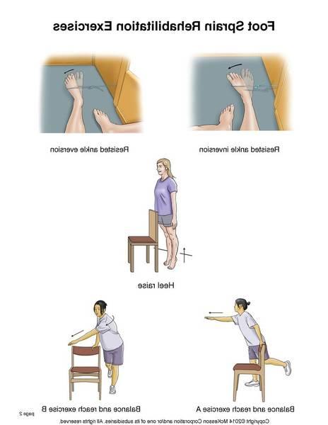 arthrose genou voltarene
