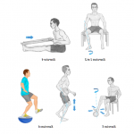 Comparateur Flexa Plus Optima - Arthrose cou quoi faire |  Test & recommandation