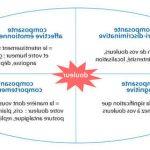 Hallu Forte - Hallux valgus du petit orteil | Code promo